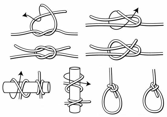 Four Different Ways of Knot